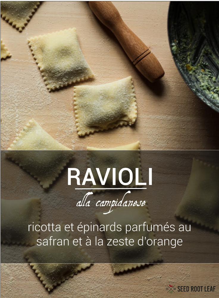 Ravioli préparation - image pour pinterest